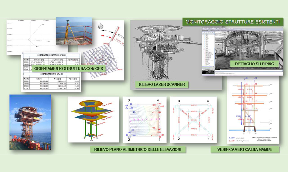 Offshore structures dimensional control, preparing reports