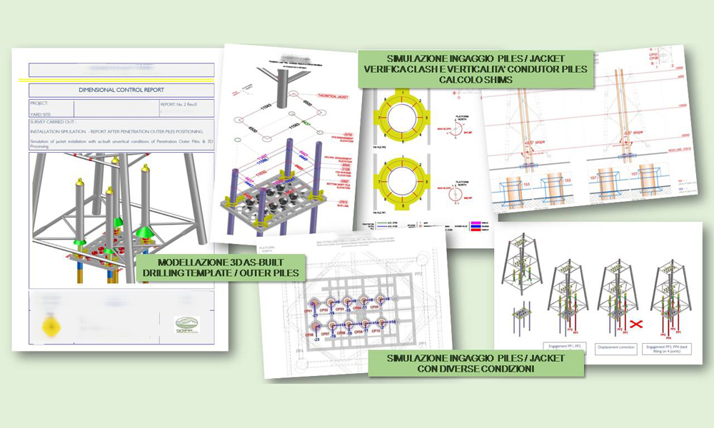 Modeling and 2D and 3D simulations, handling and installation
