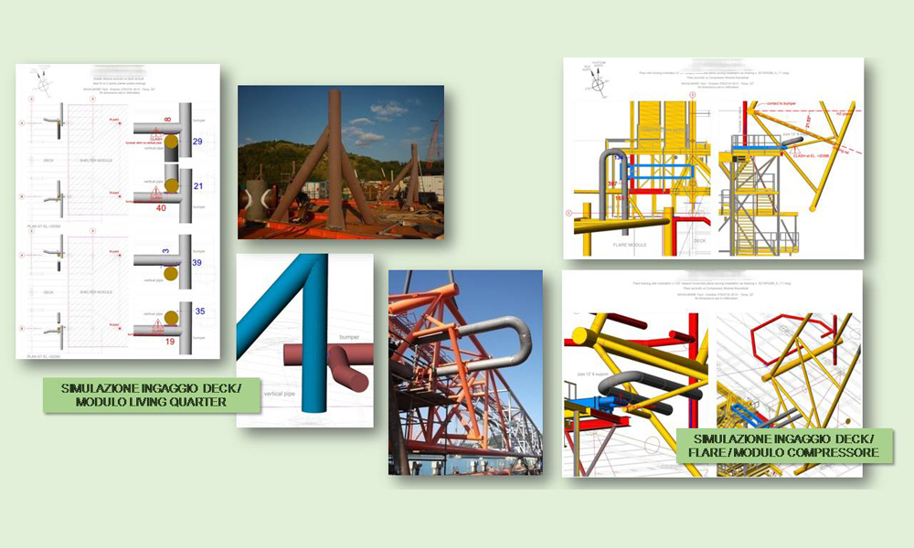 Modellazioni e simulazioni 2D e 3D, analisi clash
